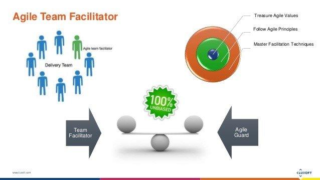 Facilitating in an Agile Environment